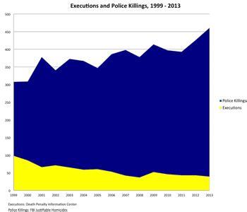 Capital punishment jamaica essay